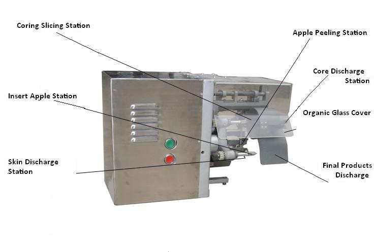 The commercial apple peeler corer slicer machine