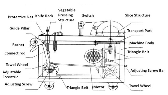 multi-functional vegetable cutter machine